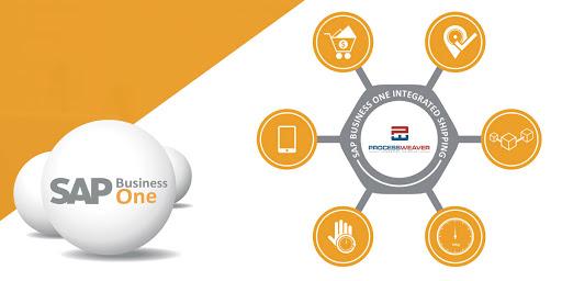 Programa SAP business one con el aval del de la firma germana